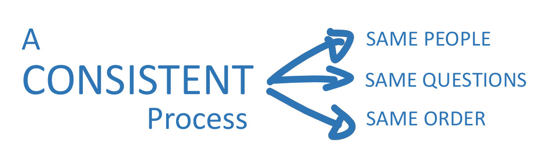 PRESENTATION MAKE YOUR INTERVIEWING ROCK CONSOSTENT PROCESS